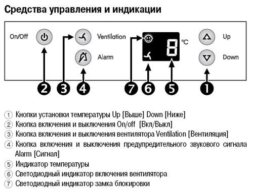 купить Холодильный шкаф Liebherr FKUv 1612 Украина фото 5
