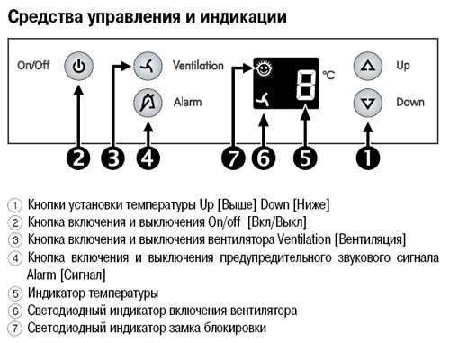 купить Холодильный шкаф для напитков Liebherr FKUv 1662 Украина фото 4